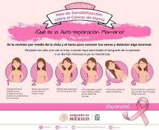 Mujeres diabéticas, más propensas a padecer cáncer de mama