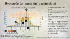 Científicos de la UNAM descartan nacimiento de volcán en Michoacán