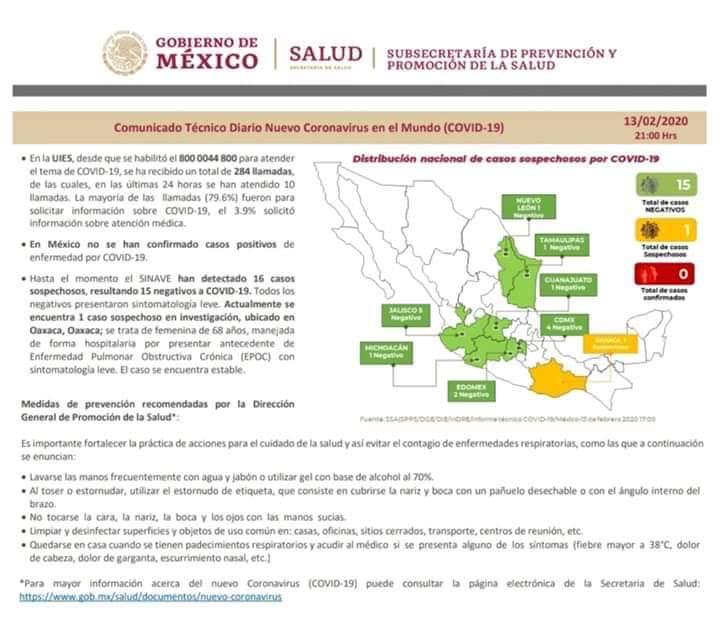 Reportan caso sospechoso de coronavirus en Oaxaca