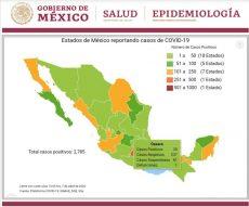 Presenta Oaxaca ocho nuevos casos positivos a COVID-19