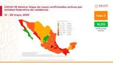 México registra 16 mil 315 casos positivos de COVID-19 que están activos; sube a 9 mil 44 las defunciones