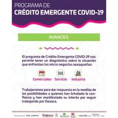 En apoyo a las Mipymes, aumentan bolsa y mejoran las condiciones del Crédito Impulso Nafin-BanOaxaca