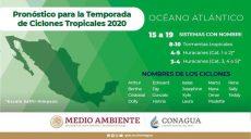 Convoca CEPCO a integrar Consejos Municipales por lluvias